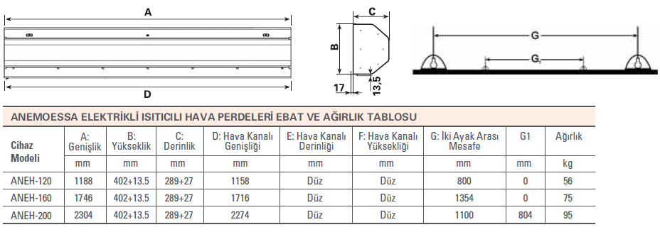 an-seri-dik-elektrikli-ısıtıcılı-hava-perdesi-katalog