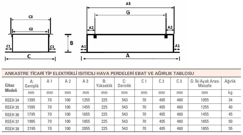 olefini-ankastre-elektrikli-ısıtıcılı-genel-tip-katalog