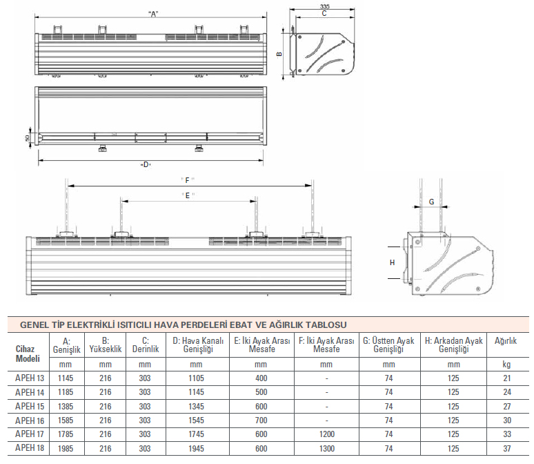 olefini-apeh-genel-tip-elektrikli-ısıtıcılı-hava-perdeleri-katalog