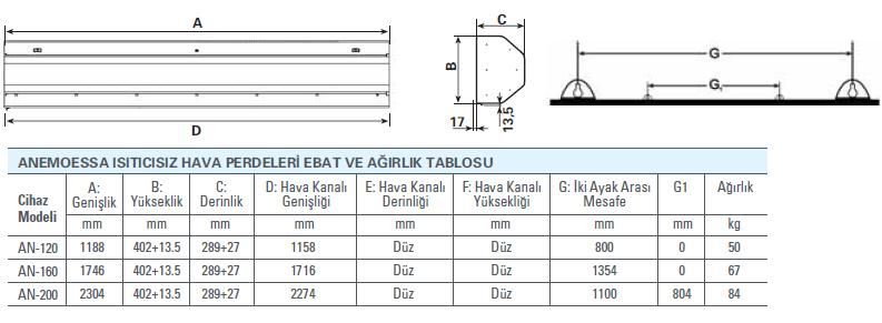 olefini-dekoratif-anemoessa-h-serisi-ısıtıcısız-hava-perdeleri-katalog