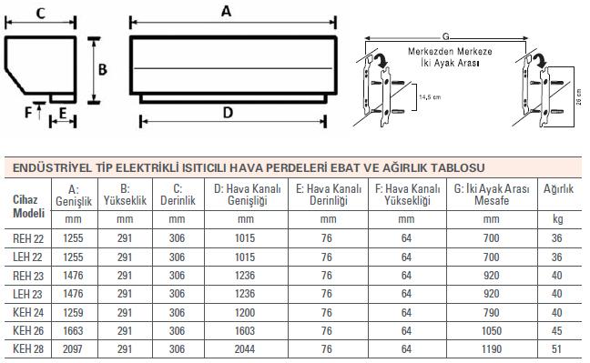 olefini-endüstriyel-tip-elektrikli-ısıtıcılı-hava-perdeleri-katalog
