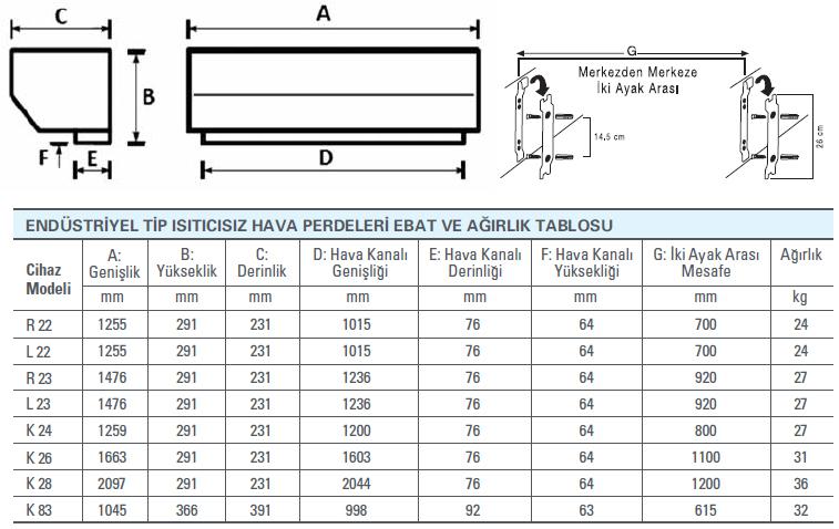 olefini-endüstriyel-tip-ısıtıcısız-hava-perdesi-katalog