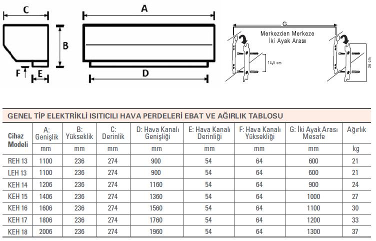 olefini-genel-tip-elektrikli-ısıtıcılı-hava-perdeleri-katalog