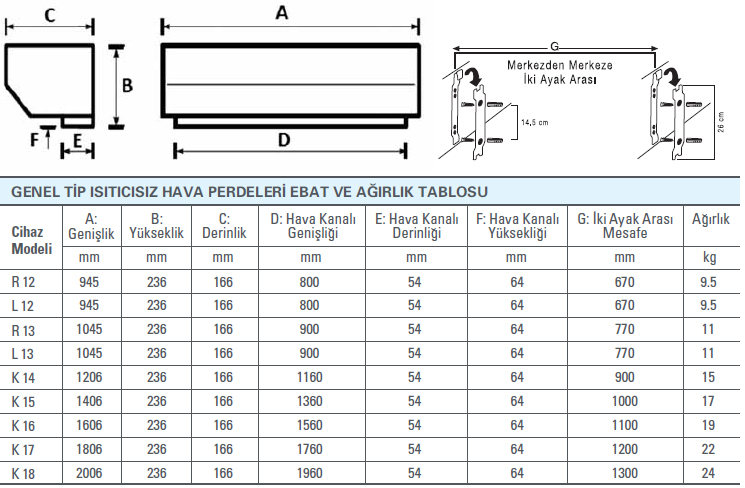 olefini-genel-tip-ısıtıcısız-hava-perdeleri-katalog