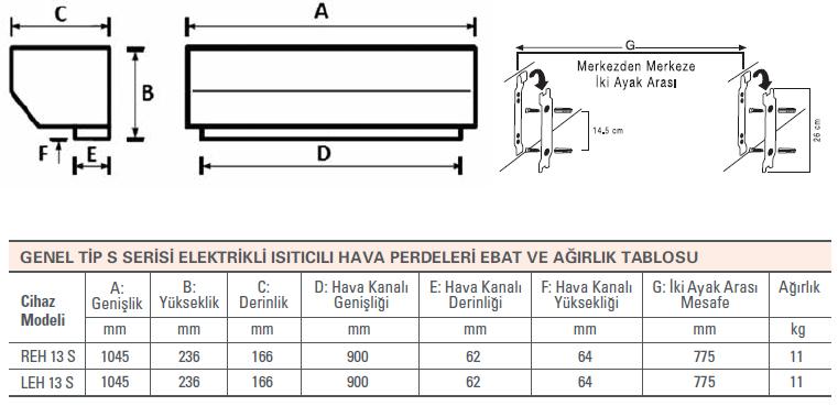 olefini-genel-tip-s-serisi-elektrikli-ısıtıcılı-hava-perdeleri-katalog