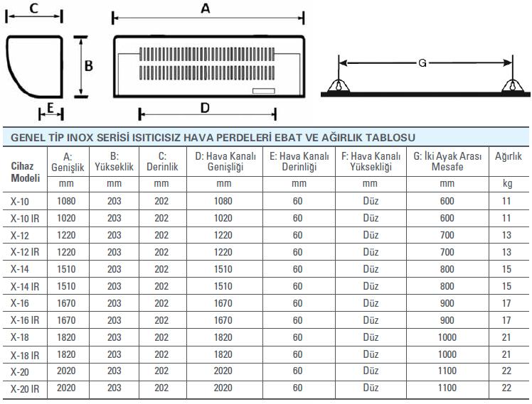 olefini-inox-ısıtıcısız-hava-perdesi-katalog