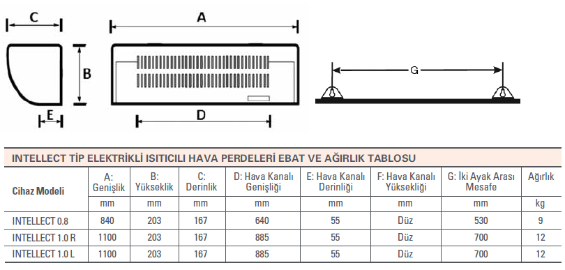 olefini-intellect-tip-elektrikli-ısıtıcılı-hava-perdesi