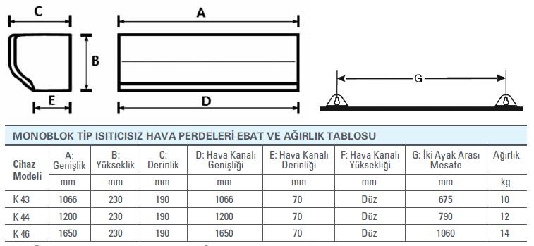 olefini-ısıtıcısız-monoblok-tip-hava-perdesi-katalog
