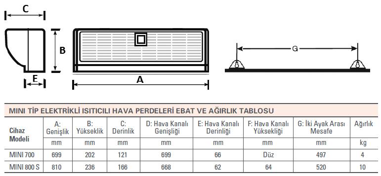 olefini-mini-tip-elektrikli-ısıtıcılı-hava-perdeleri-katalog