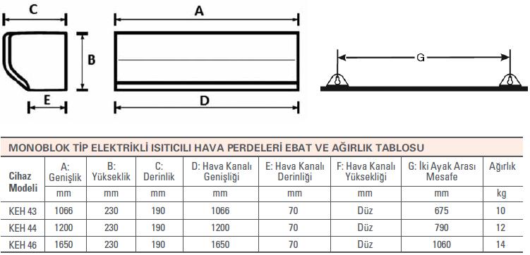 olefini-monoblok-tip-elektrikli-ısıtıcılı-hava-perdeleri-katalog