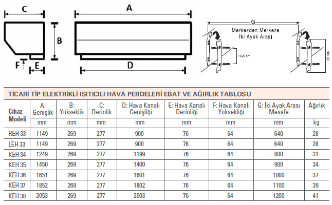 olefini-ticari-tip-elektrikli-ısıtıcılı-hava-perdeleri-katalog