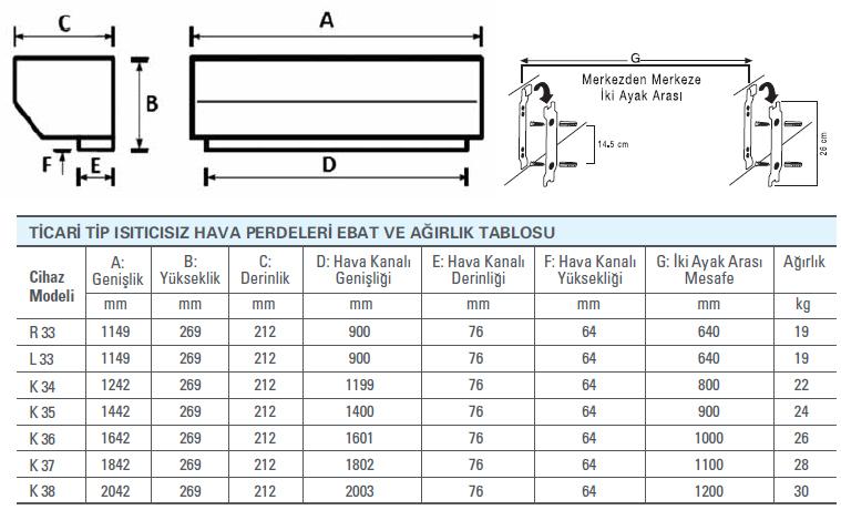 olefini-ticari-tip-ısıtıcısız-hava-perdesi-katalog